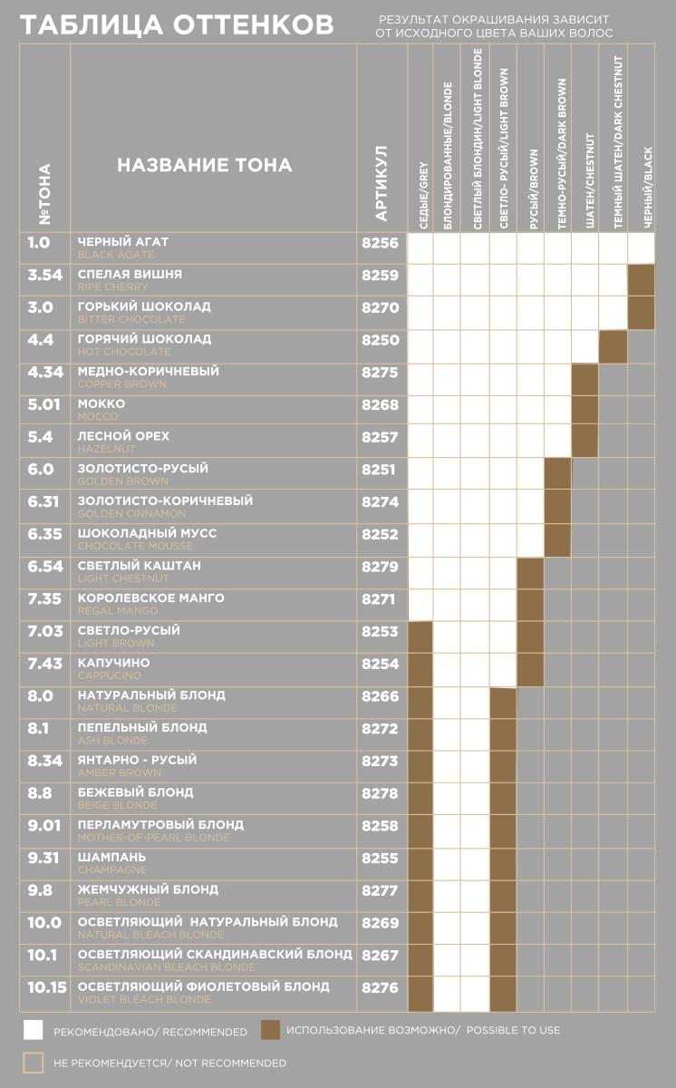 Таблица оттенков краски шелковое окрашивание